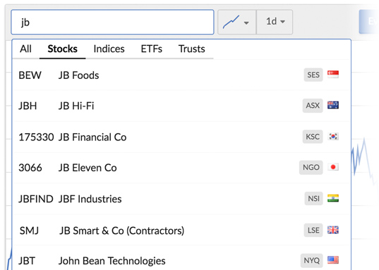 More than 30,000 stocks now listed in Stockopedia's global coverage